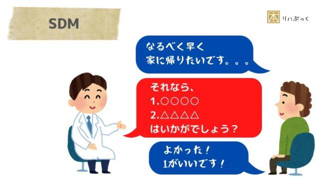 医療における意思決定の共有(SDM)の例